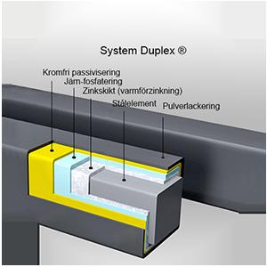 Duplex-system-300x300